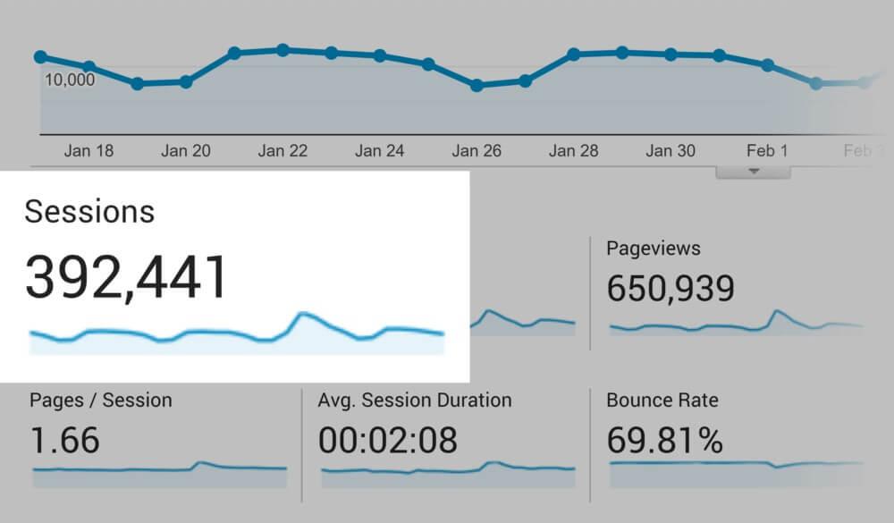 تعداد بازدید سایت