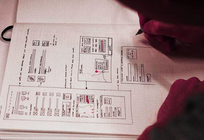 اتود اولیه طراحی سایت شرکتی